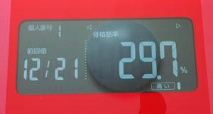 オムロンの体組成計( HBF-252F)
